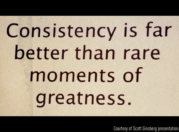 Mentorwithmahdi Com Tag Consistency
